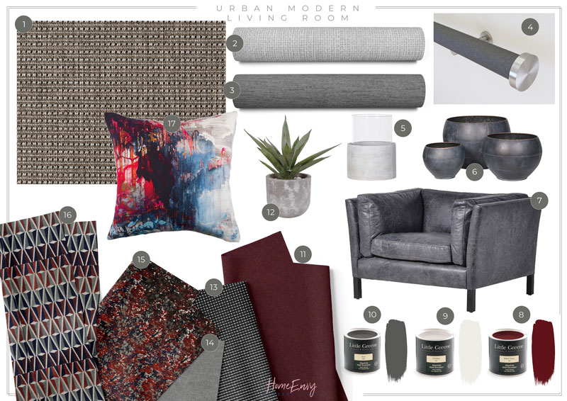 how to create a moodboard