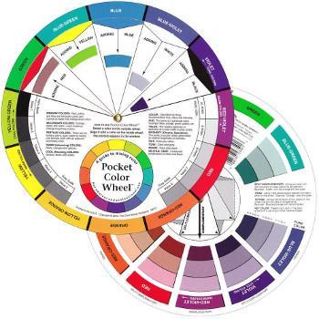 how to create a whole home colour scheme