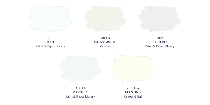 How to choose the right white paint - Undertones